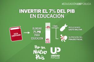 PorUnNuevoPais-Educacion-PIB7