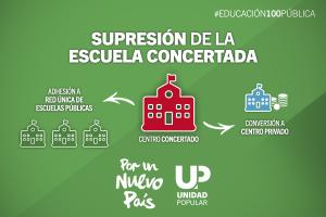 PorUnNuevoPais-Educacion-SupresionConcertada