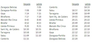 horarios_tren_play_2013