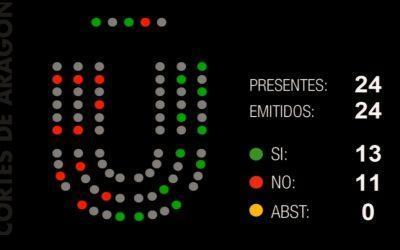 Las Cortes aprueban nuestra iniciativa para el impulso de un nuevo modelo de organización social de los cuidados
